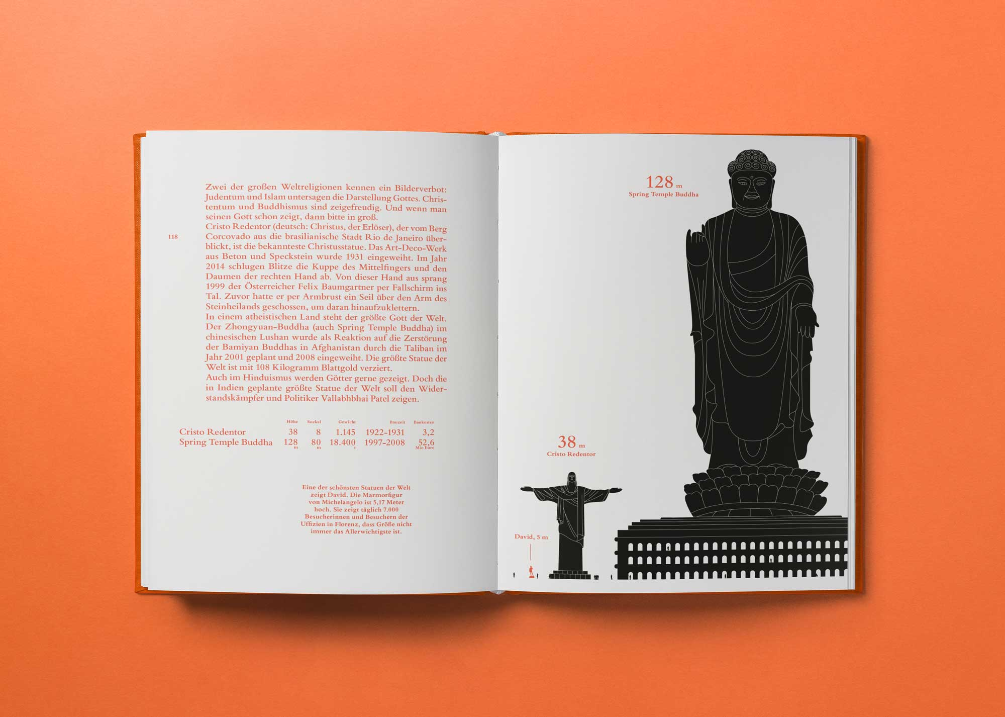sizematters-book-5